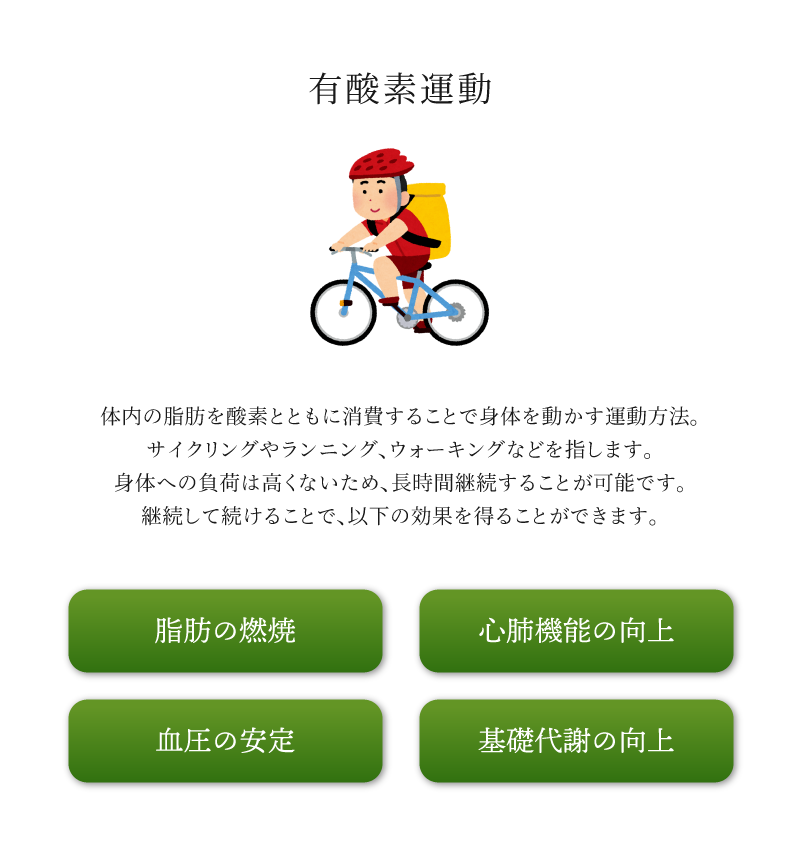 健康 サイクリング 運動 健康維持 予防 ストレス解消 自転車