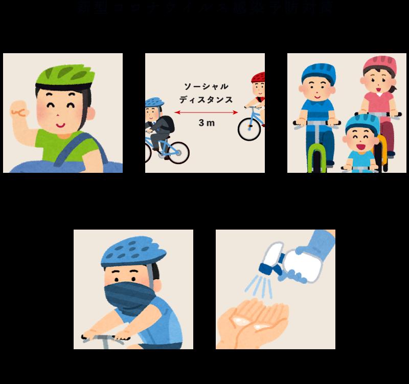 サイクリング 自転車 コロナ感染症対策